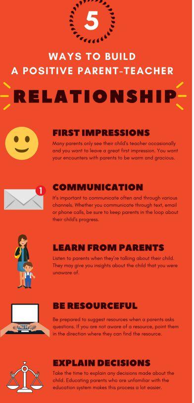5种创造性的方式让你的课堂说话