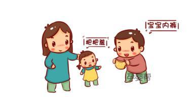 儿童时期的侵略:植根于遗传 受环境响