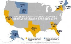 各州努力重新开放学校 全国范围内返校用品的销售下降