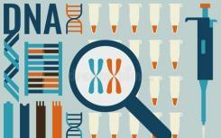 Vernier和ADInstruments为Lt学习平台开发大学水平的生物学实验