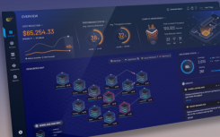 Granulate首次推出使用AI来提高数据中心服务器性能的软件