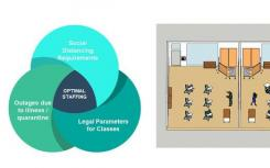 领先的教育团体 布鲁克林实验室特许学校发布了一份蓝图