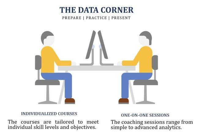 建立数据交流和演示技能的创新方法