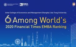 ACEM在FT EMBA 2020排名中全球排名第六