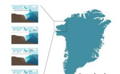 极端的融化会破坏冰盖的稳定性吗