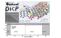 整体式纳米碳催化剂启动二硫化氢选择性氧化