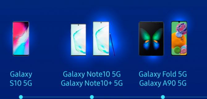 三星出货超过670万台Galaxy5G设备推向世界