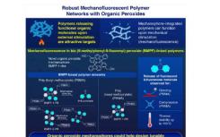 新型过氧化物基材料在压力下发出荧光
